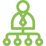 FOLOSESTE UN SISTEM CARE DA REZULTATE - Software de recrutare angajati