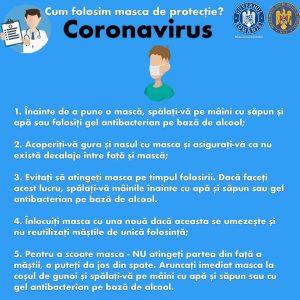 Masuri de protectie coronavirus