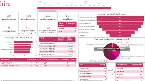 screenshot_raport-hire