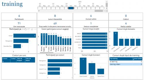 screenshot_raport-training