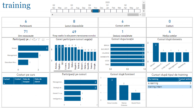 screenshot_Raport Training