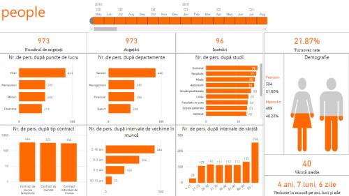 screenshot_raport-people