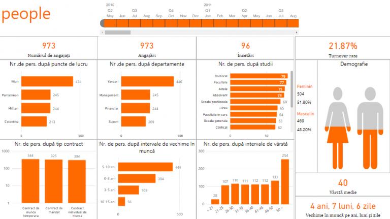 screenshot_raport People