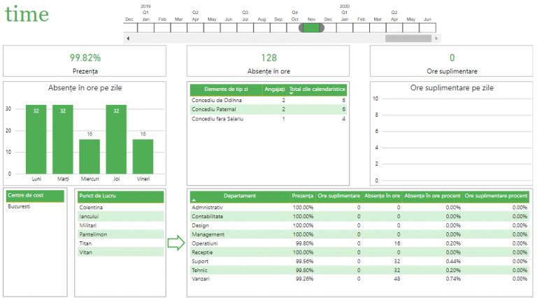 screenshot_raport Time